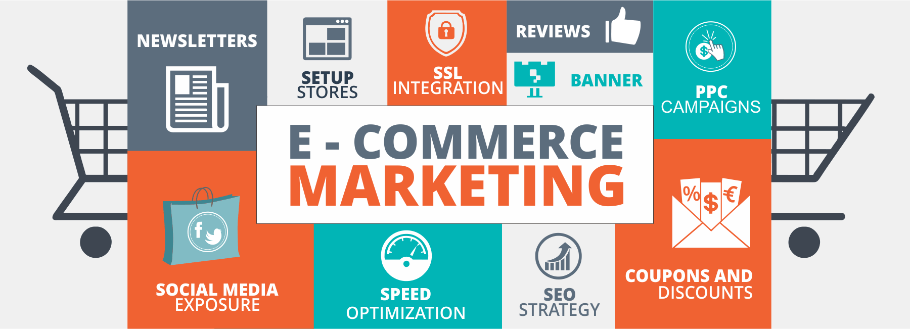 Digital-marketing-strategy-for-e-commerce-websites