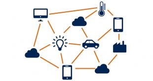 Nesnelerin İnterneti(Internet Of Things) Nedir?
