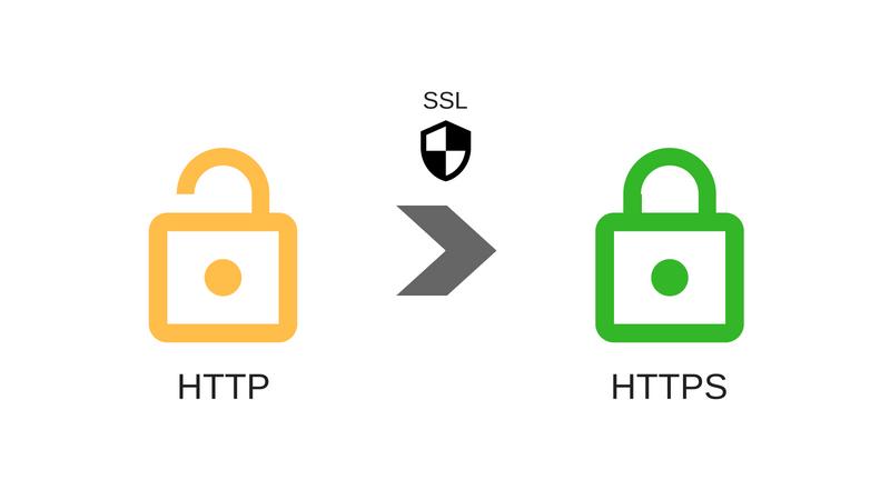 ssl-sertifikasi-nedir.png