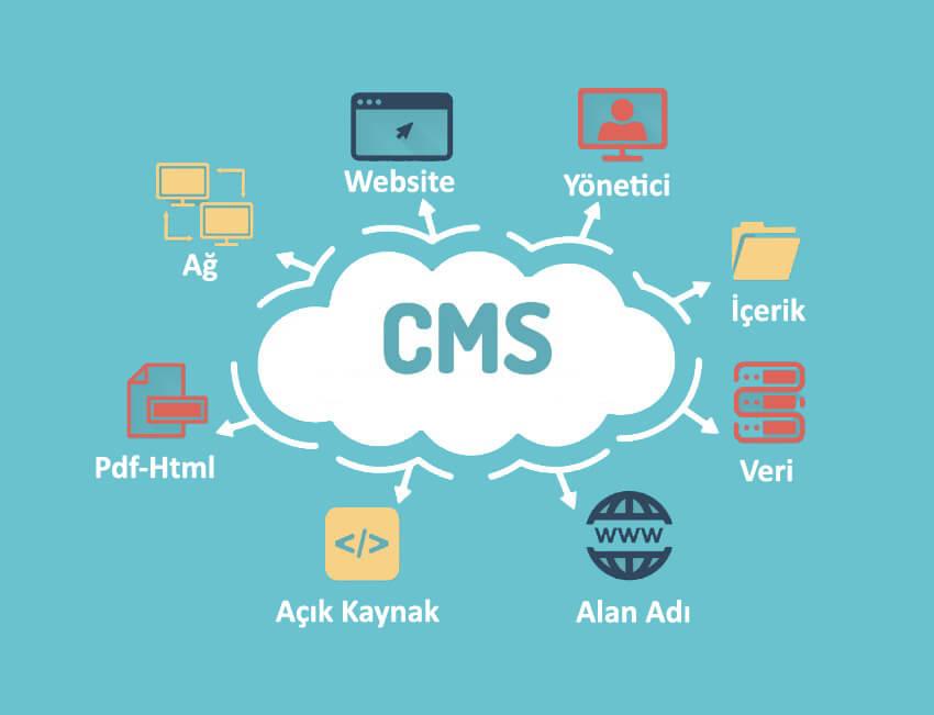 CMS (Customer Management System)
