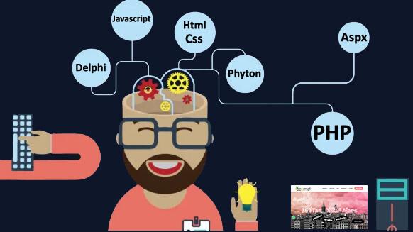 Web Yazılım Uzmanı